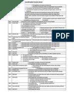 Bab 8 Pembangunan Dan Perpaduan Untuk Kesejahteraan IV