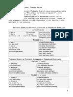 Verbe Italiana
