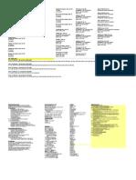 GMAT Notes