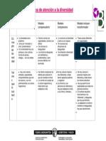 modelos%20de%20atencion.pdf