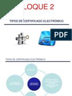 Certificado Electrónico BLOQUE 2 Tipos de Certificados