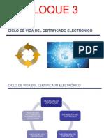 Certificado Electrónico BLOQUE 3 Ciclo de Vida