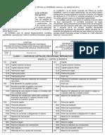 Plan de Conturi 2015 Conform Omfp 1802 2014