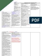 Resumo Leis MPE-RJ.pdf