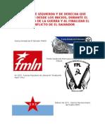 Grupos de Izquierda y Derecha Que Existieron en El Conflicto Armado en El Salvador