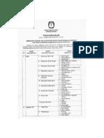 Penetapan PPS Kabupaten Kapuas Pada Pemilihan Gubernur Kalteng 2015