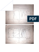 Ejemplos IR espectroscopia Infrarroja