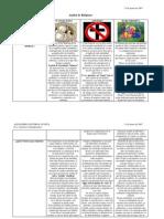 análisis de religiones 2007 - lcc. alejandro oliveros acosta - iteso
