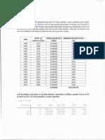 Ejercicio 2_taller 4 Econometria0001