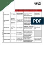 Harvard NMUN 2016 - Cronograma Del Proceso de Selección UPC