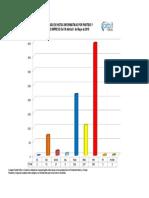 IEPAC PERIODICOS 1 MAYO.pdf