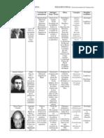 tesaurus para teoría sociocultural de comunicación 2006 - lcc. alejandro oliveros acosta - lcc. alejandro oliveros acosta - iteso