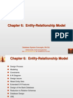 Entity Relationship Model (CommenteD)
