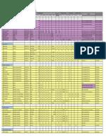 Agency_Transfer_Property_Spreadsheet_by_Category_PL_5-9-12.pdf