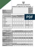 Formato Pap 2014 - Ugel 01 Ceba - Inic Int