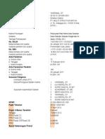 Dok Pra_multi Struktur (Peta Potensi)