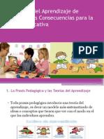La Teoría Del Aprendizaje de Piaget y Sus
