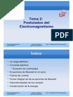 Electromagnetismo, compendio de temas.pdf