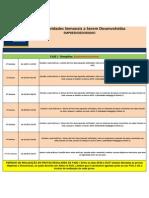 Cronograma - Fase I - B.pdf