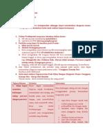 Tugas Dx Dan Intervensi Jiwa HDR