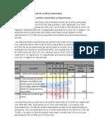 Mercado Internacional de Aceites Esenciales