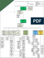 camposol_organigrama_general_abril2015.pdf