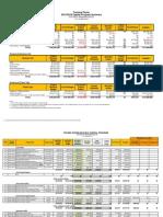 3. Monthly Capital Program Report 2015-03 R1