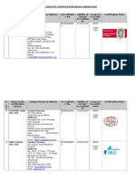 NPOP_certification_bodies.doc