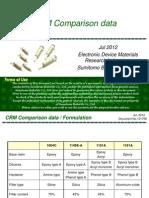 Comparison Data for Non Conductive Paste