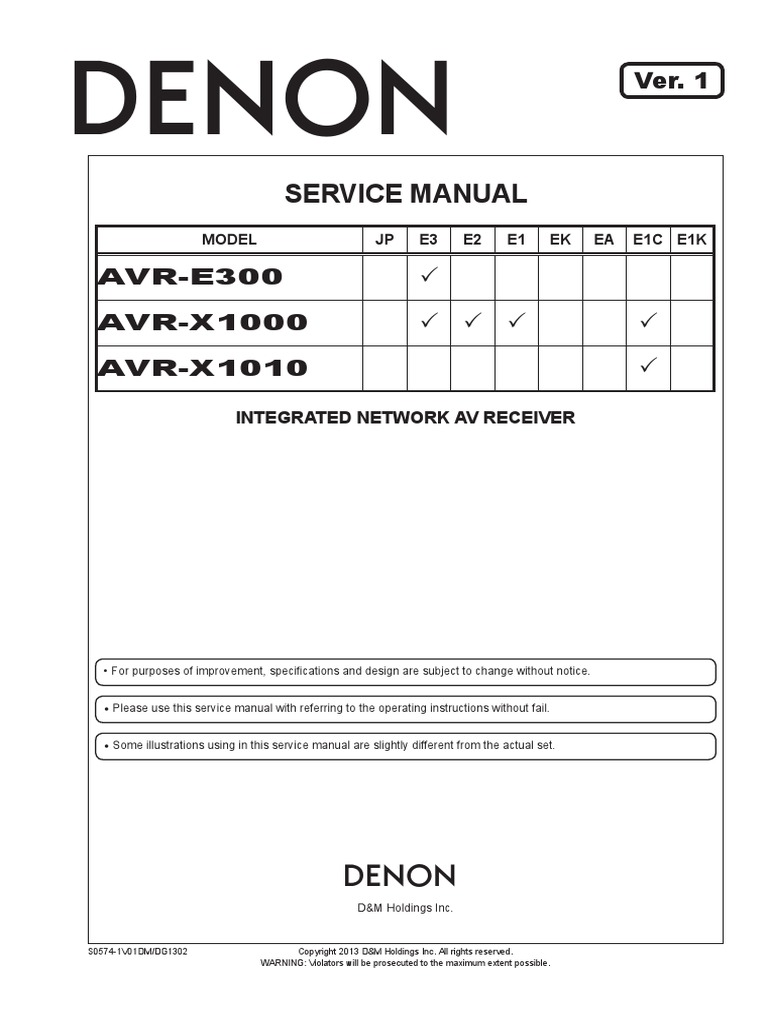 Denon AVR - E300,X 1000,X1010 .pdf | Hdmi | Electrical Connector
