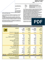 AA Car Operating Cost Report 2012