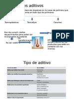 diapositiva aditivos