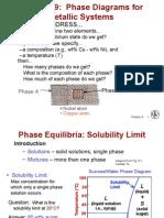 Phase Diagram2