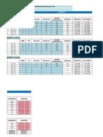 Analisis Data Saringan 2014