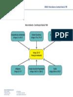 Mapa Mental - Unidade VI