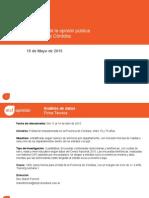 Encuesta Management & Fit (Abril 2015)
