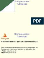 Dimensionamento_Rede Ar Compr