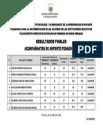 Resultados Finales Soporte-08.04.15