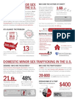 infographic dmst with sources