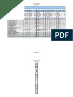 Copy of RACI_Chart