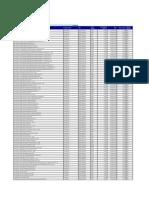 ETF ETPs Minimum Quotation Requirements