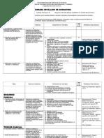 Programa Detalladao de Microeconomía II Revisado 27 Mayo 2012 2 (1)