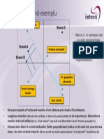 Harta perceptuala