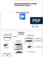 Visio Migración Colon PDF