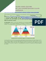 Ciencias Sociales Como Eje Del Desarrollo de Las Competencias Clave