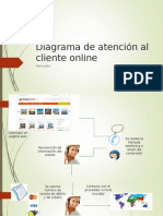 Diagrama de Atención al cliente.ppt
