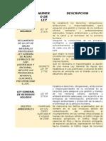 Banco de Leyes - Impacto Ambiental