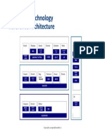 Reference Architecture Marketing