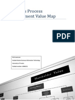 BPM Value Map