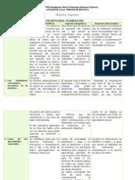 CUADRO PNI de Análisis de La 1era. Jornada de Práctica